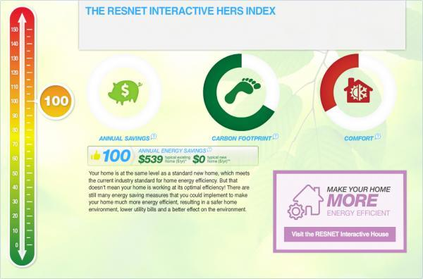 RESNET interactive hers index